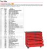 tcmm622N Teng Tool Kit MW Murphy